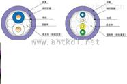 總線通訊電纜-百通BELDEN9841/9842