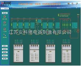 永利电玩app_Zigbee(物联网)无线网络电能管理系统