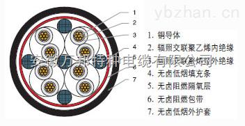 清洁环保控制电缆WDZA-HDKYJY24 -4*1.5mm2