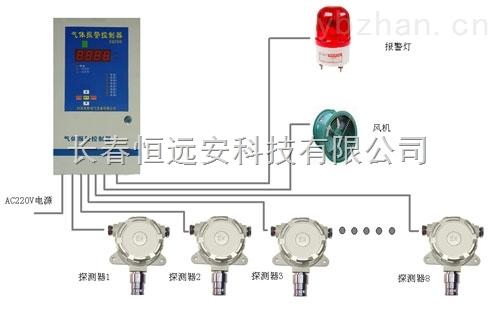 过氧化氢有害气体检测仪厂家直销0431-85992281