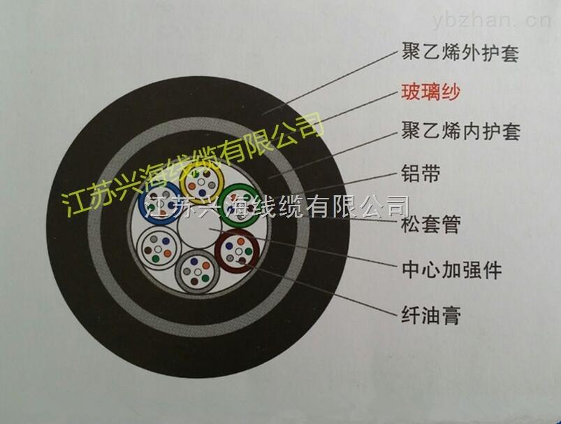 选择江苏兴海线缆,购质优防鼠光缆