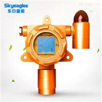 固定式点型可燃性气体泄露浓度检测设备
