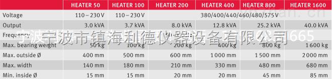 FAG新款轴承加热器HEATER400 NEW