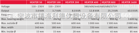HEATER400FAG新款轴承加热器HEATER400 NEW