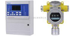 二氧化氮泄漏檢測儀