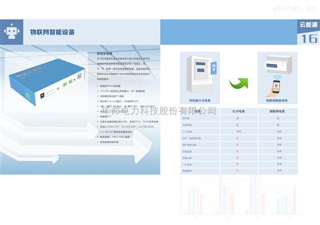 华邦电力科技云平台后台系统软件