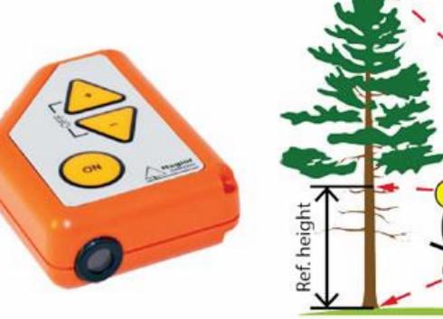 瑞典公司推出新品测距仪 可任选测量角度