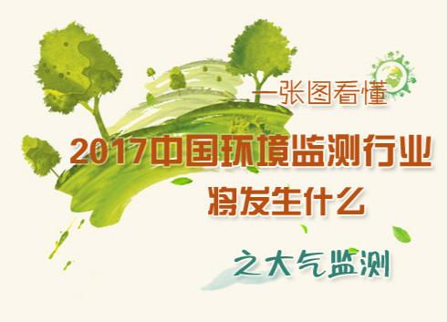 一张图看懂2017年中国环境监测行业会发生什么