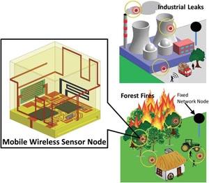 3D打印无线传感器可用于检测大面积环境