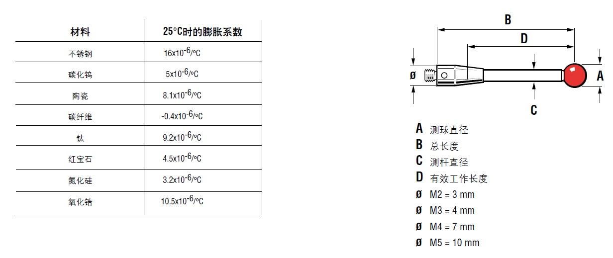 电路 电路图 电子 设计 素材 原理图 1232_519