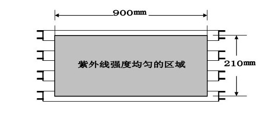 紫外线老化经济箱 采用原装进口荧光紫外灯管,满足280~320nm及320~385(400)nm两个波段辐照量的要求。工业控制器+PLC可编程控制器+打印机输出,人机对话,自动监控,并实现了温度及辐照度等测试数据及工作曲线储存及输出打印功能。也可以根据用户需要改为上位机监控。保证280~320nm及320~385(400)nm比例,辐照度自动补偿,同时确保组件测试面两波段辐照度均匀度±15%。