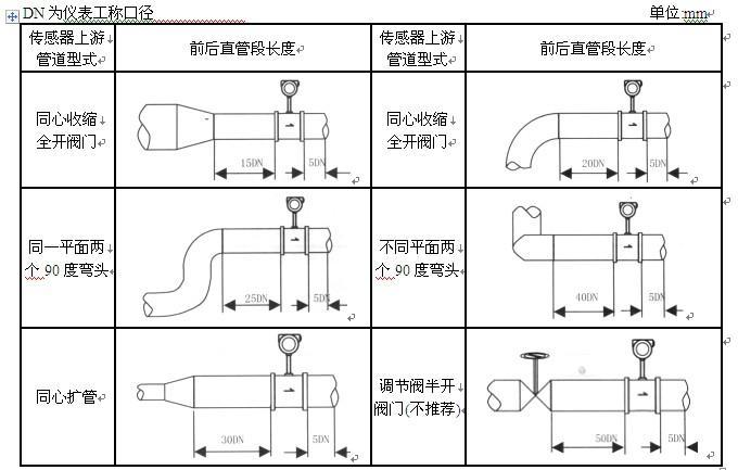 电路,即可构成电容检测式涡街流量/传感器或压电检测式涡街流量传感器
