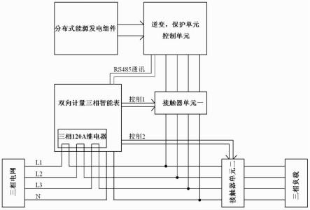 【仪表最新专利】双向计量三相智能电能表