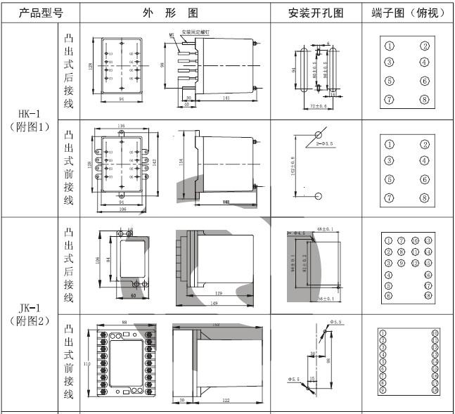 JL-8系列集成电路电流继电器 JL-8B/23集成电路电流继电器,JL-8B/34集成电路电流继电器,JL-8B/51集成电路电流继电器,JL-8B/52集成电路电流继电器,JL-8B/53集成电路电流继电器,JL-8B/11集成电路电流继电器,JL-8B/31集成电路电流继电器,JL-8B/12集成电路电流继电器,JL-8B/32集成电路电流继电器,JL-8B/13集成电路电流继电器,JL-8B/33集成电路电流继电器,JL-8B/21集成电路电流继电器,JL-8A/11集成电路电流继电器,JL-8A