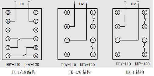 5 直流电源电压允许波动范围:0.8~1.3 倍额定电压 4.