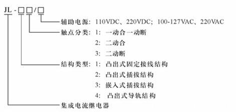 1,应用范围            jl系列集成电路电流继电器用于电机,变压器和