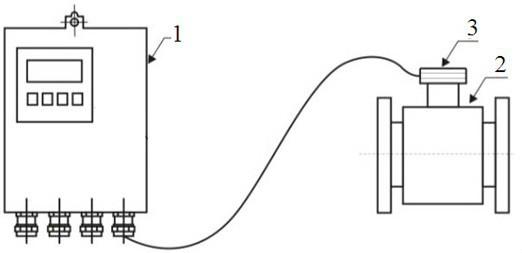【仪表最新专利】智能潜水型电磁流量计
