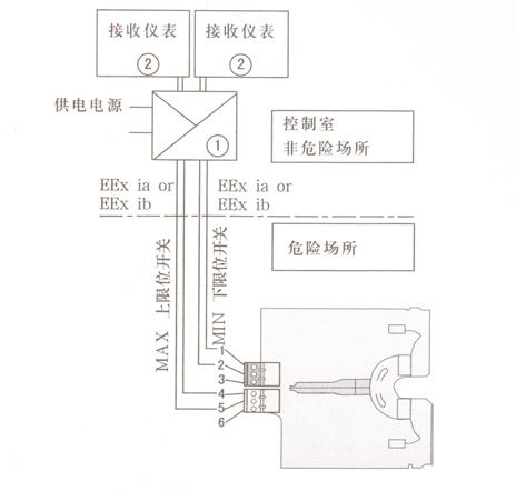 2 三线制接线,内置微型放大器的限位开关可直接与可编程控制器