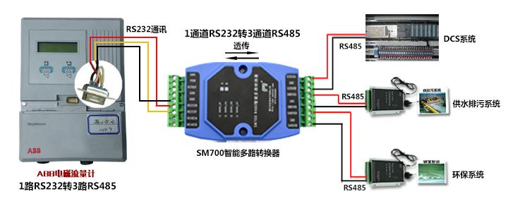五,接线图 1.sm700 rs485 在rs232接口流量计实际应用