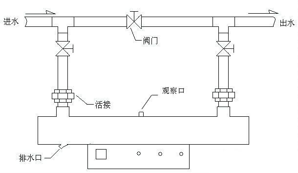 80w石英灯电子变压器电路图