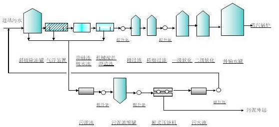 电路 电路图 电子 设计 素材 原理图 558_255