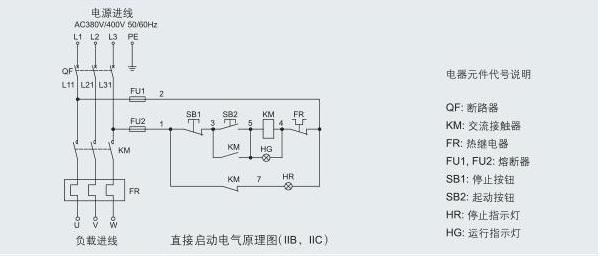 远控就地电机防爆控制箱总开关为3p,分开关为2p;防爆动力配电箱 总