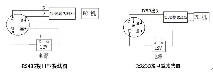 产品库 分析检测 环境检测 在线监测仪 土壤三要素变送器  3芯Ф12