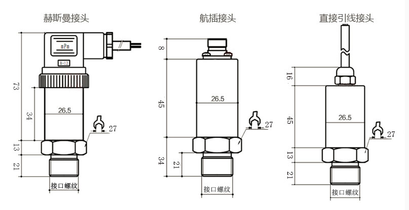 压力变送器采用扩散硅压力芯体作为敏感元件,内置进口高性能芯片电路将传感器信号转换成标准电压、电路、数字信号输出,可直接与计算器、显示仪表、PLC系统和DCS系统连接。产品安装方便,性能稳定。 产品特点 抗过载、抗冲击、抗干扰 使用性广,稳定性高,使用寿命长 防护等级高,满足多种场合使用 防浪涌,反向极性保护 小巧精致,安装方便