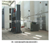 钢轨及焊接接头耐压试验机山东制造商